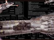 Naves vehiculos Star Wars, detalle