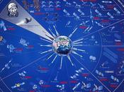 programa espacial ruso 2011. [Infografía]