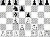 Aprender ajedrez: ganancia perdida tiempo