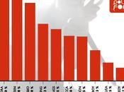 Clasificación provisional Gusta Polifonik 2012 Jueves enero
