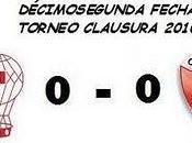 Huracán:0 Colón:0 (12° Fecha)
