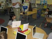 Educación Noruega: escuela Primaria
