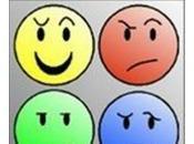 Cuatro tipos temperamento: Cómo escuchar aprender comunicarse