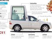 COBERTURA ESPECIAL: auto utiliza Papa Benedicto Cuba