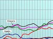 caída comercio mundial negativo impacto para Alemania Europa